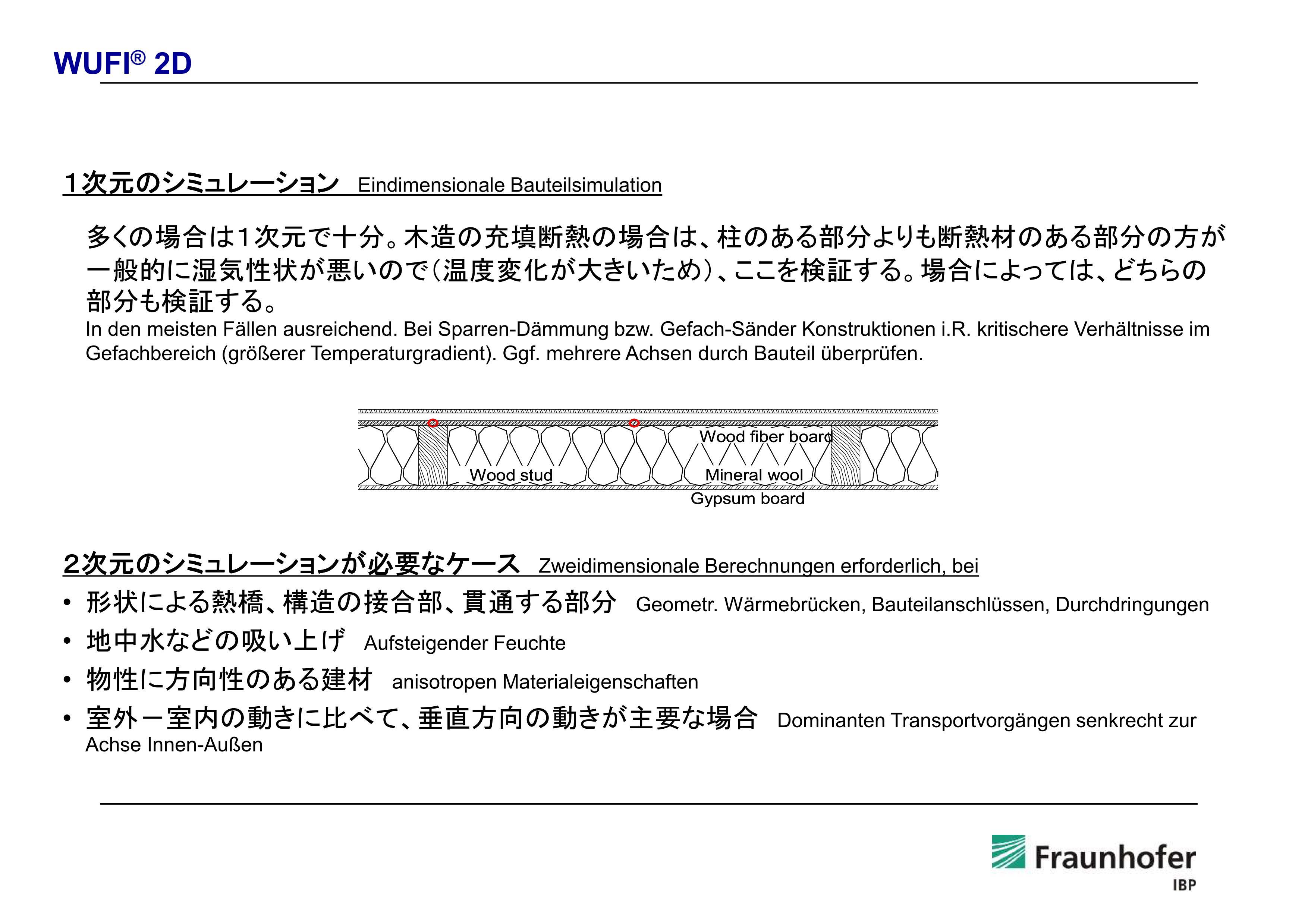 4_WUFI Family [Kompatibilitätsmodus]_04