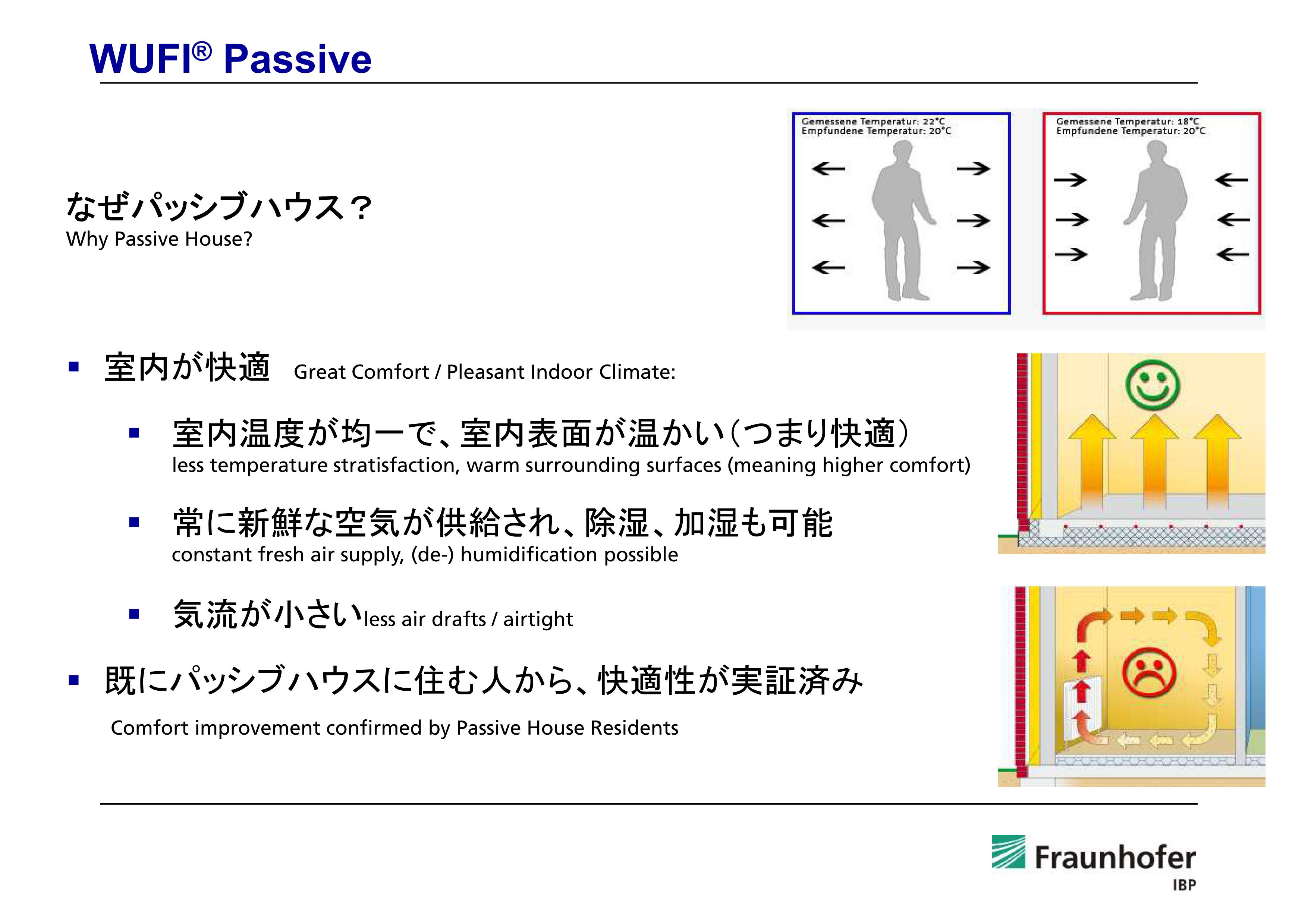 passive32